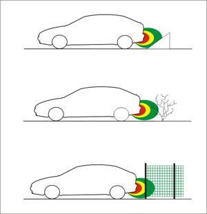 obstáculos sensores de aparcamiento electromagnéticos