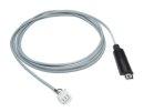Cableado de Cable datos para la conexión de la antena